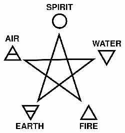 Fünfstern - Druidenfuss