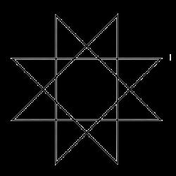 Das Oktagramm