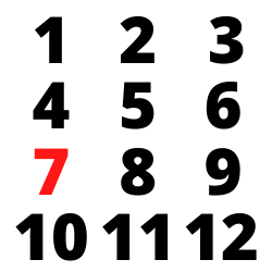 Zahlen Eins bis Zwölf