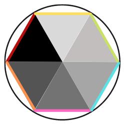 sechs gleichseitige Dreiecke in einem Kreis