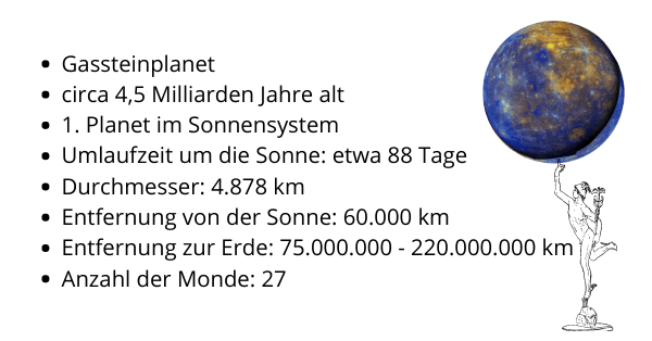 Fakten Planet Merkur